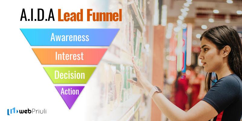 AIDA Lead Funnel WebPriuli